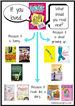 If You Loved The Dork Diaries...